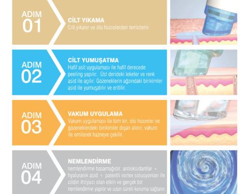 hydrafacialda-tedavi-4-basamakta